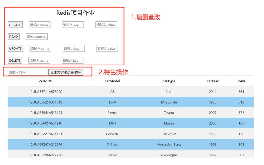 Redis项目截图